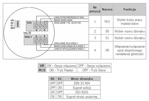 Schemat podłączenia sygnalizatora