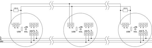 Schemat synchronizacji SGO-Pgw