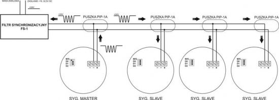 Schemat połączenia