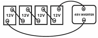 Inwerter ATINV800 schemat podłączenia szeregowego