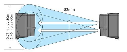 Zasięg pracy bariery AX-100TFR