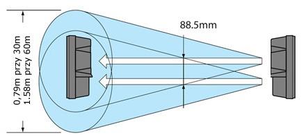Charakterystyka pracy bariery AX-200TF
