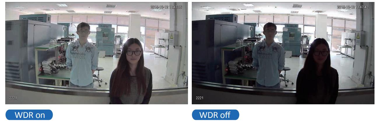 Funkcja poszerzonego WDR.