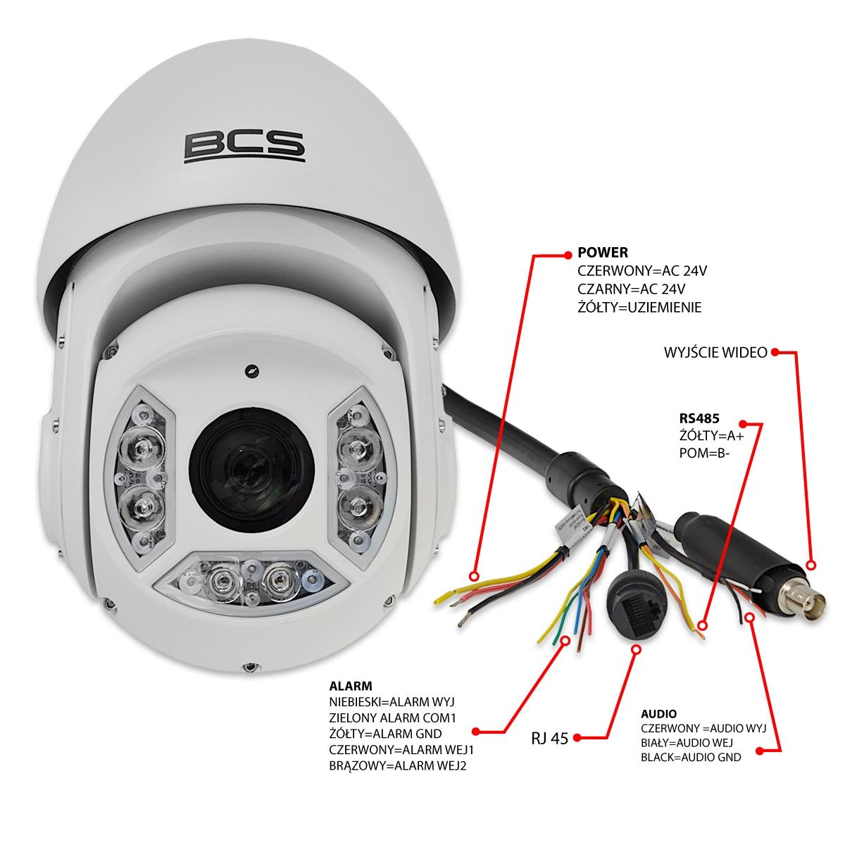 Opis złączy kamery IP PTZ BCS.