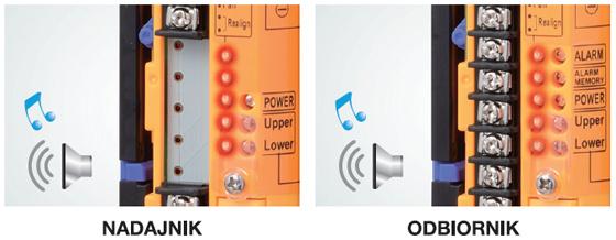 Optyczny i dźwiękowy sygnalizator dostrojenia.