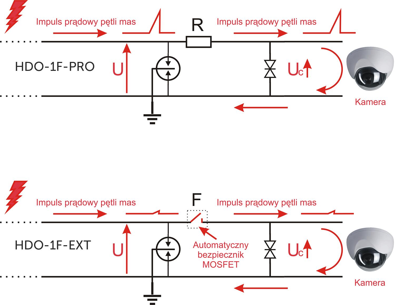 HDO-1F-PRO / HDO-1F-EXT - schemat działania zabezpieczenia.