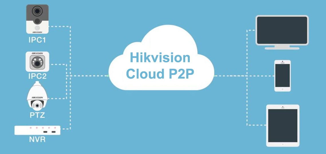 DS-2CD1121-I - Hikvision Cloud P2P.