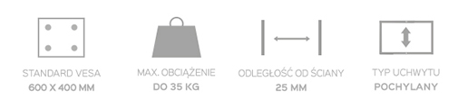 LXLCD75 - Wybrane ikonki specyfikacji uchwytu.