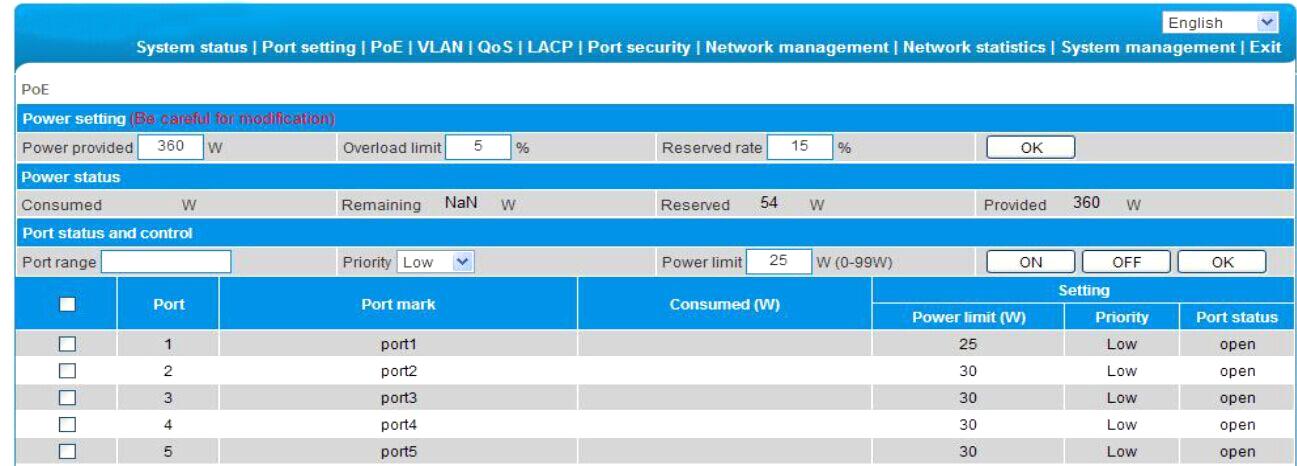 Interfejs graficzny zarządzania switcha SW16-TP300.