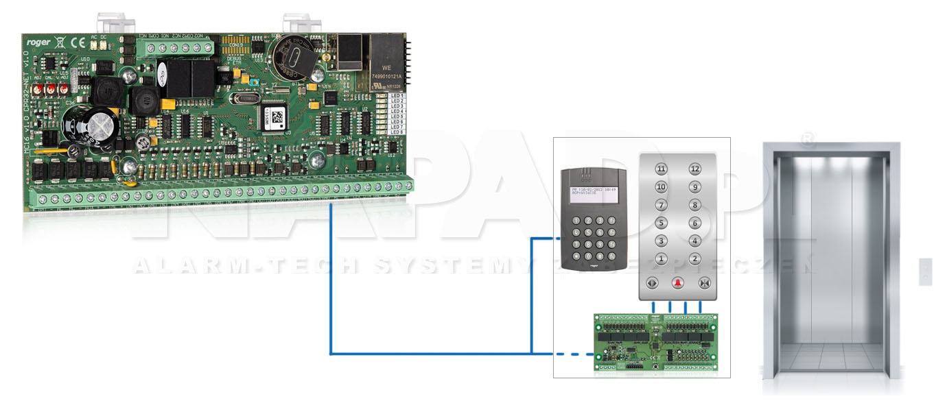 MC16-EVC - Przykład zastosowania kontrolera wind klasycznych.