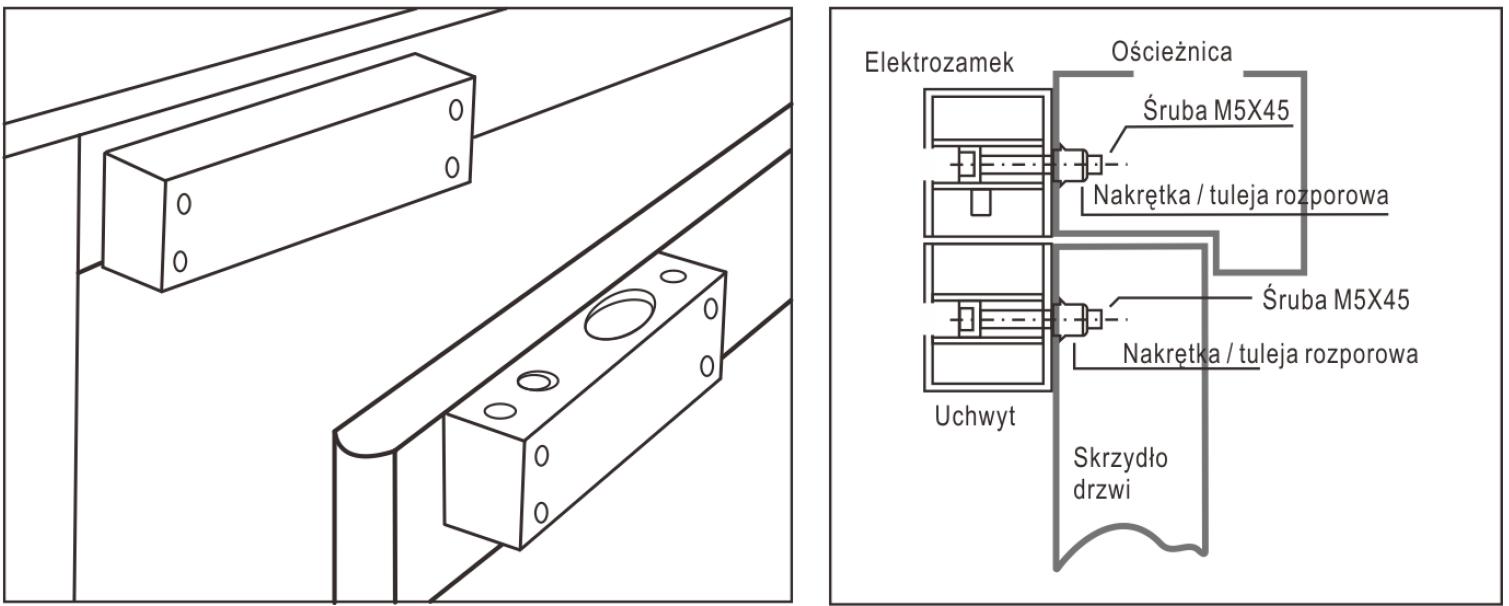 EBB-1300S - sposób montażu