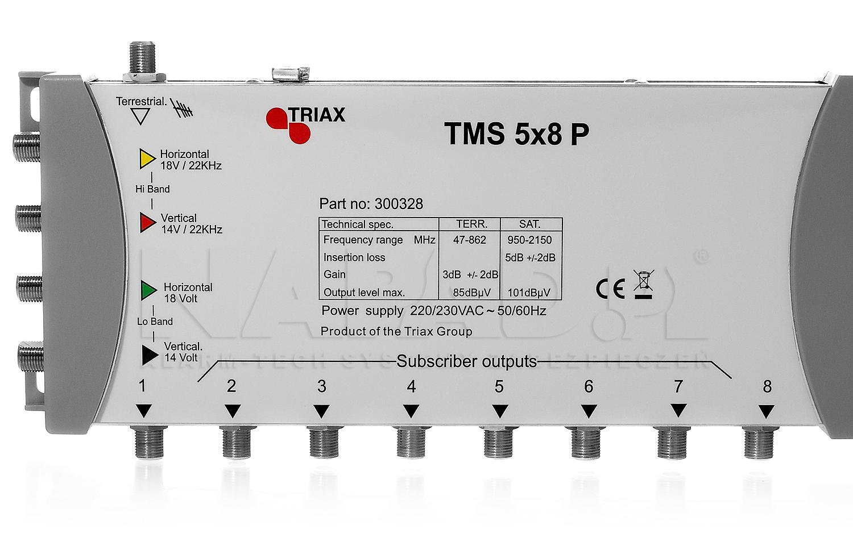 TMS-5x8P - Opis połączenia multiswitcha.
