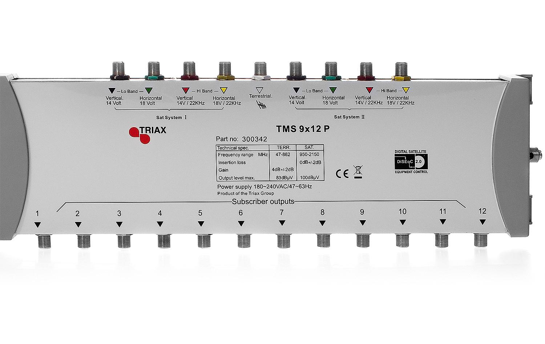 TMS-9x12P - Wejścia i wyjścia multiswitcha.
