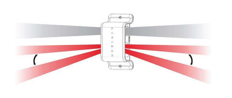 Charakterystyka pracy bezprzewodowej czujki ruchu NVR780