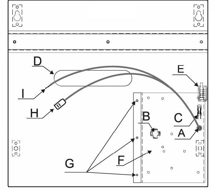 ME-16 - Opis elementów obudowy.