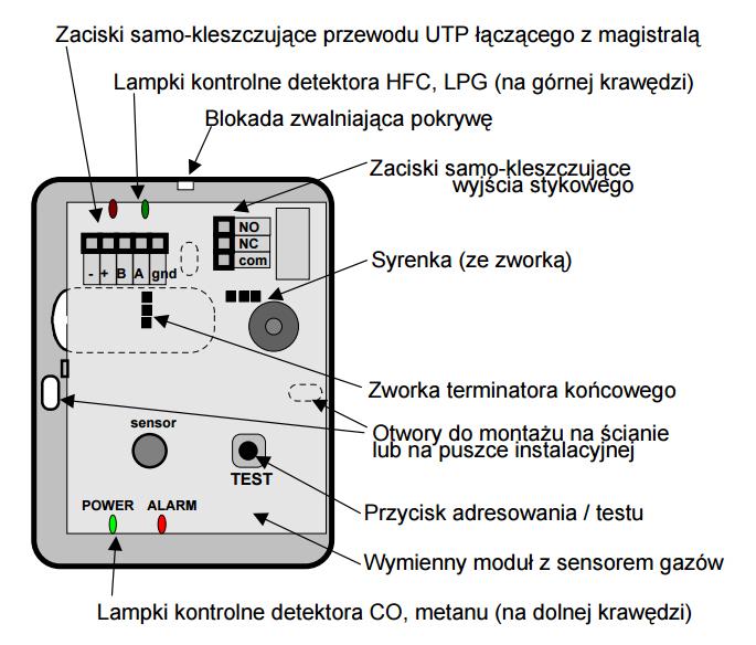 Opis wnętrza cyfrowego czujnika DD-CO APS.