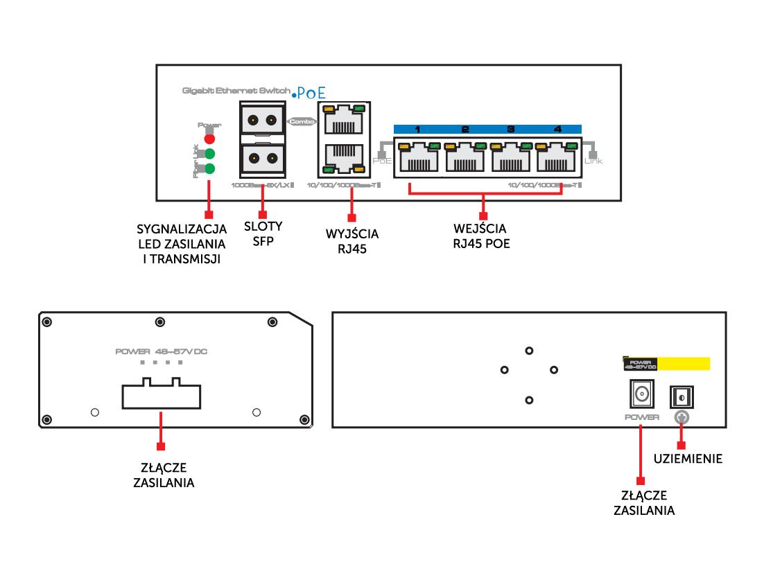 Opis panelu switcha PX-SW4G-P150-U2G.
