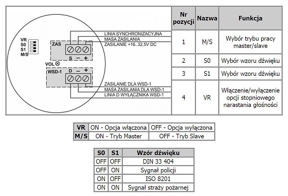 Schemat podłączenia sygnalizatora akustycznego niskoprądowego SA-K5N