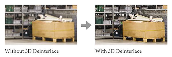Funkcja przelot 3D zastosowana w monitorze LED PM-55.