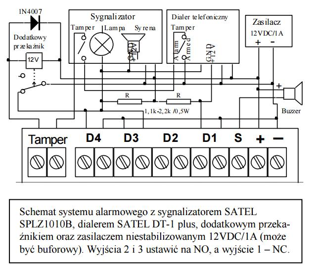 U4HR - Przykładowy schemat instalacji mini centrali alarmowej.