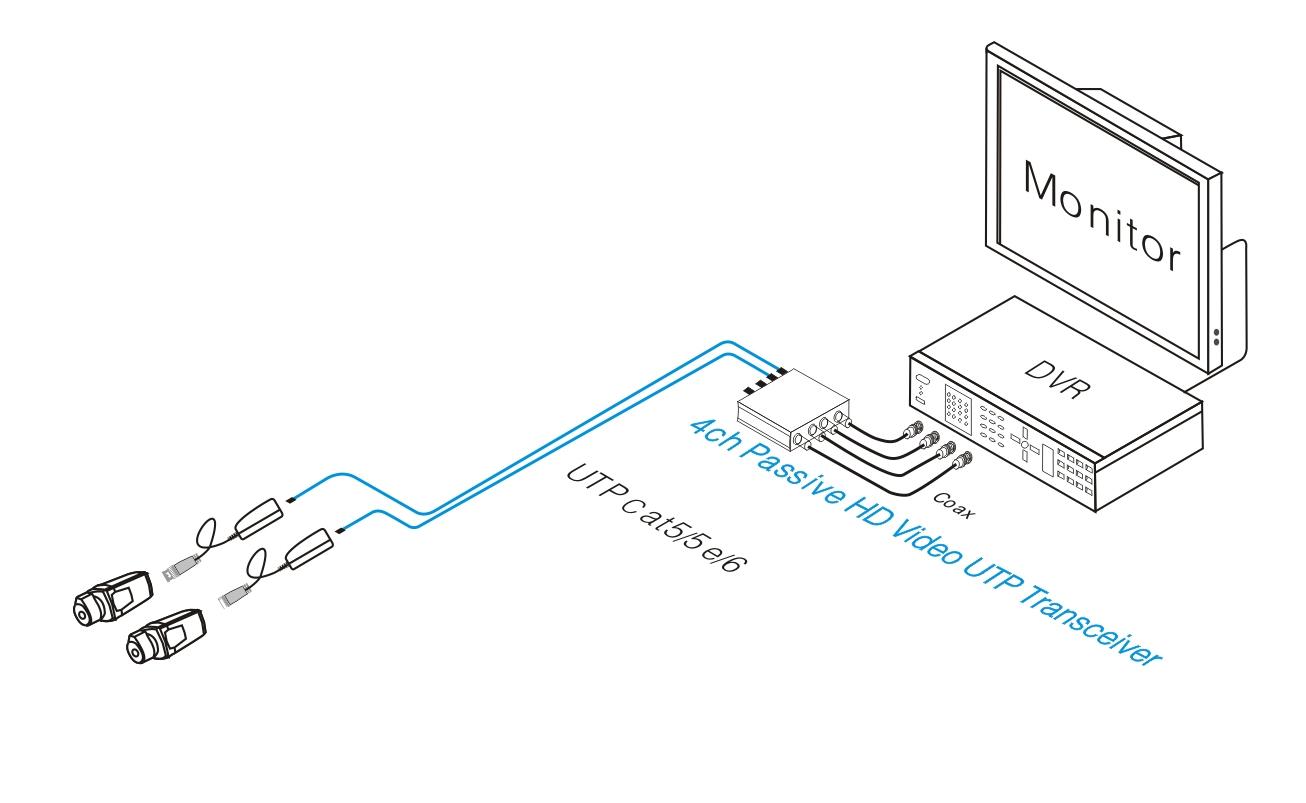 Przykładowe zastosowanie transformatora UTP104PHD.