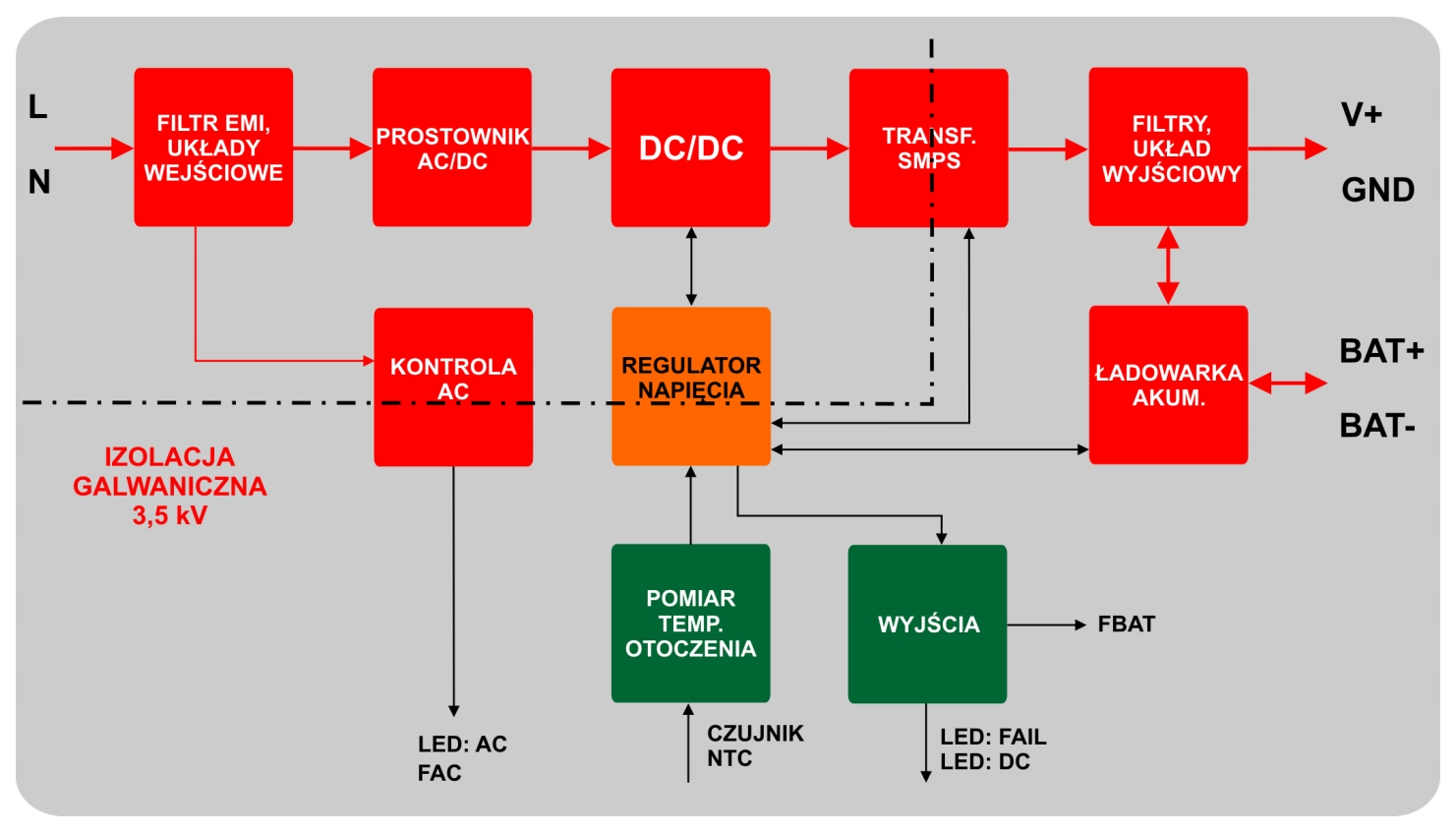 Schemat zasilacza PSR-ECO-2012