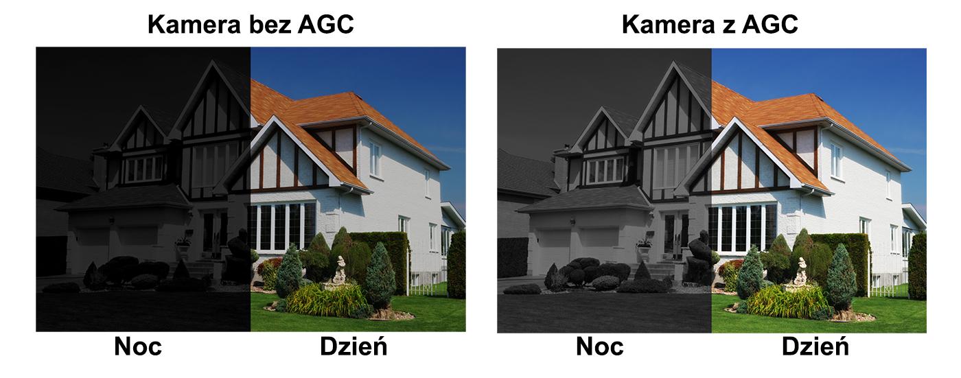Przykład działania funkcji AGC w kamerze.