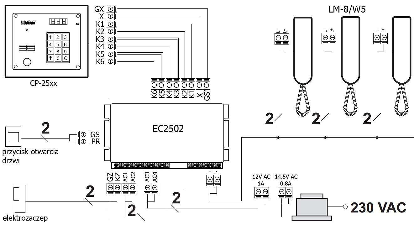 LM-8/W/1-6 - Przykład instalacji systemu CD2502.