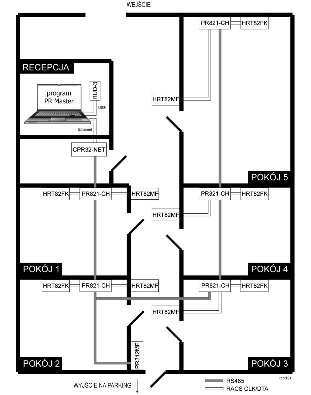 Przykładowy schemat instalacji systemu hotelowego na bazie systemu RACS 4.