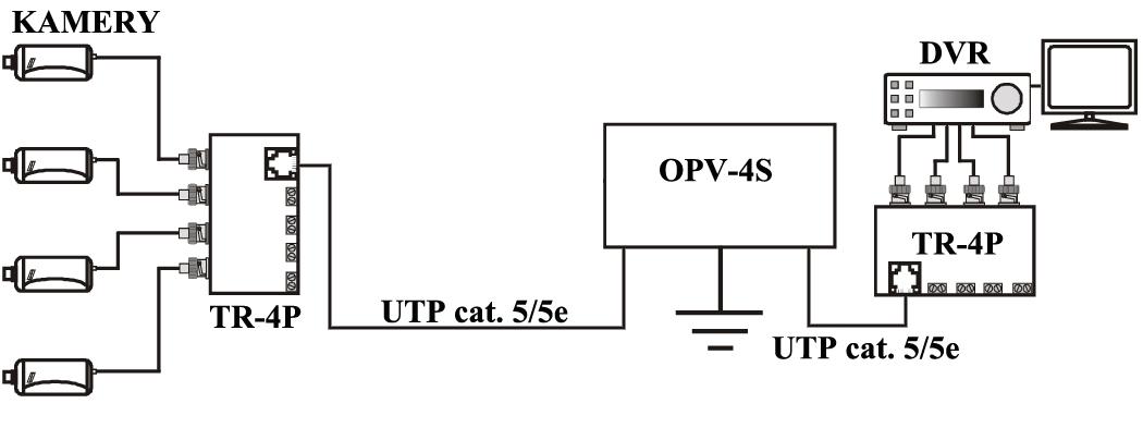 Przykładowy schemat podłączenia OPV-4S