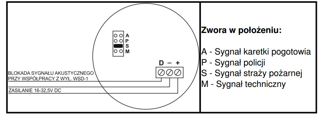 Schemat podłączenia sygnalizatora SA-K5.