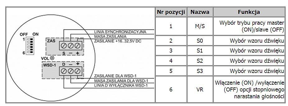 Schemat podłączenia sygnalizatora SA-K7N