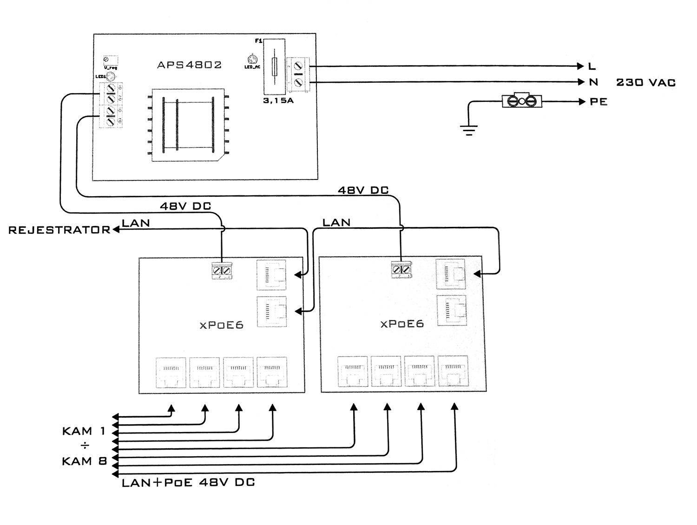 Schemat podłączania kamer IP do switcha.