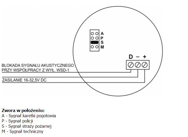 Schemat podłączenia sygnalizatora SA-K7.