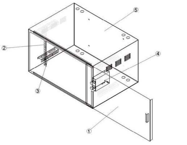 Budowa szafy wiszącej