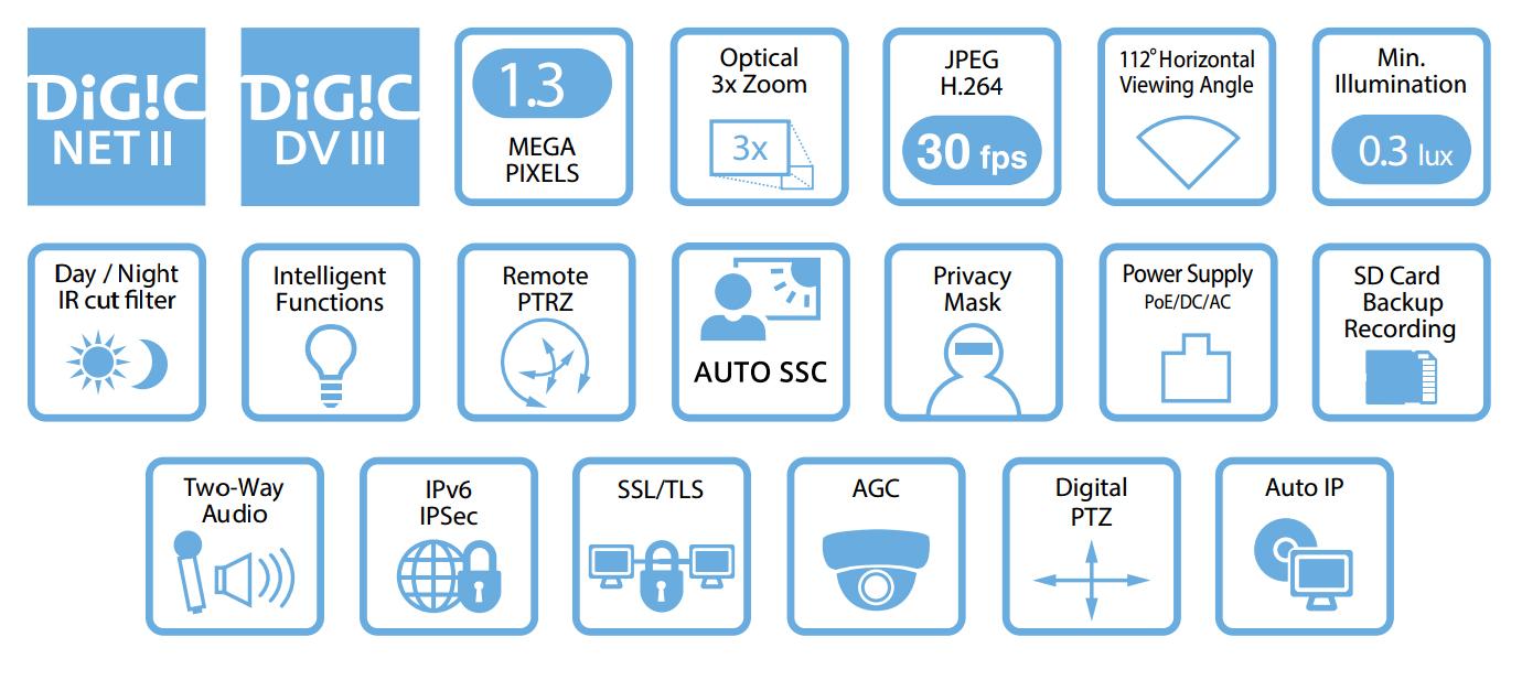 Funkcje i cechy kamery VB-M720F.