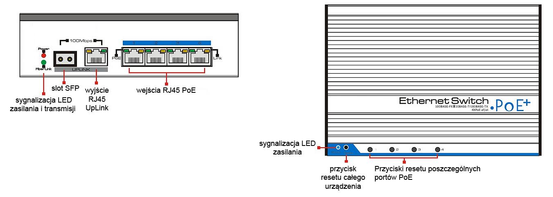 SW204E-POE-A1 - Opis panelu switcha.