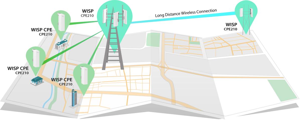 TP-Link CPE210 - Wykorzystanie