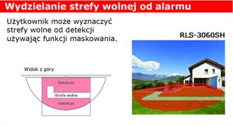 Funkcja wydzielania wolnej strefy od alarmu RLS3060SH