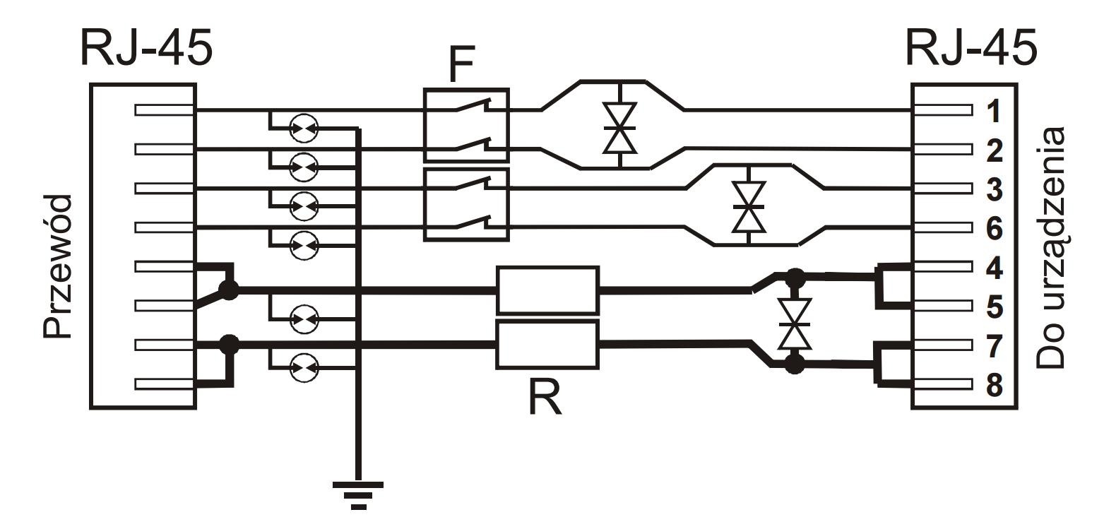 PTF-1-EXT/PoE/DIN - Uproszczony schemat blokowy.