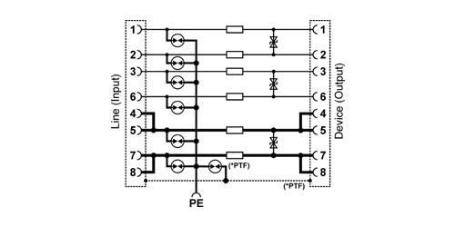 PTF-1-PRO/PoE - Uproszczony schemat blokowy.