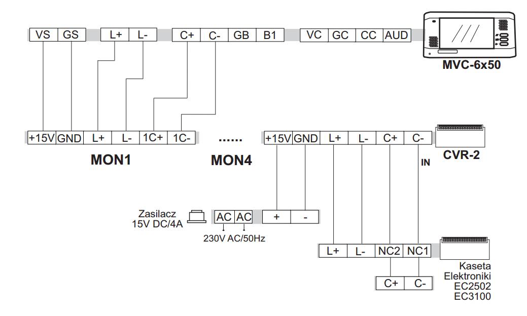 ZI35 - Schemat połączeń - zasilanie centralne do 4 monitorów.