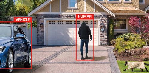 Dahua TiOC: Funkcje sztucznej inteligencji AI.