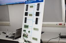 13 Czerwca 2018 - NAPAD.PL - System kontroli dostępu i automatyki budynkowej Roger RACS5