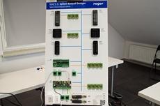 17 Października 2018 - NAPAD.PL - System Roger RCP Master 3