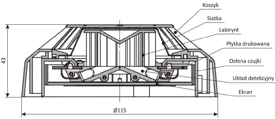 Konstrukcja, wymiary czujki DUR-40Ex
