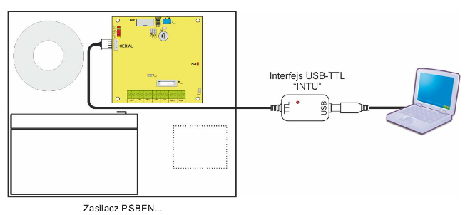 Schemat poglądowy połączenia z wykorzystaniem interfejsu USB-TTL