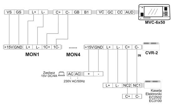 CVR-2 - Схема подключения - центральный источник питания для до 4 мониторов.
