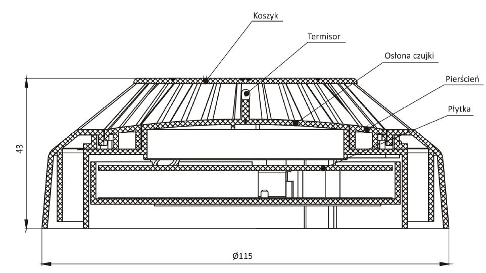 Konstrukcja TUN-4043