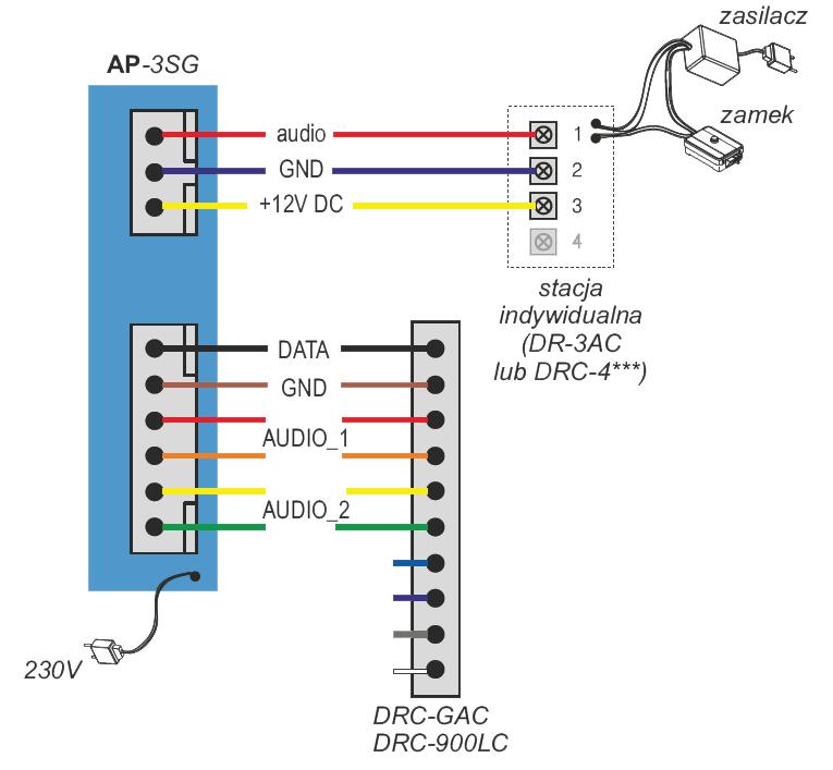 Schemat podłączenia unifonu AP-3SG COMMAX